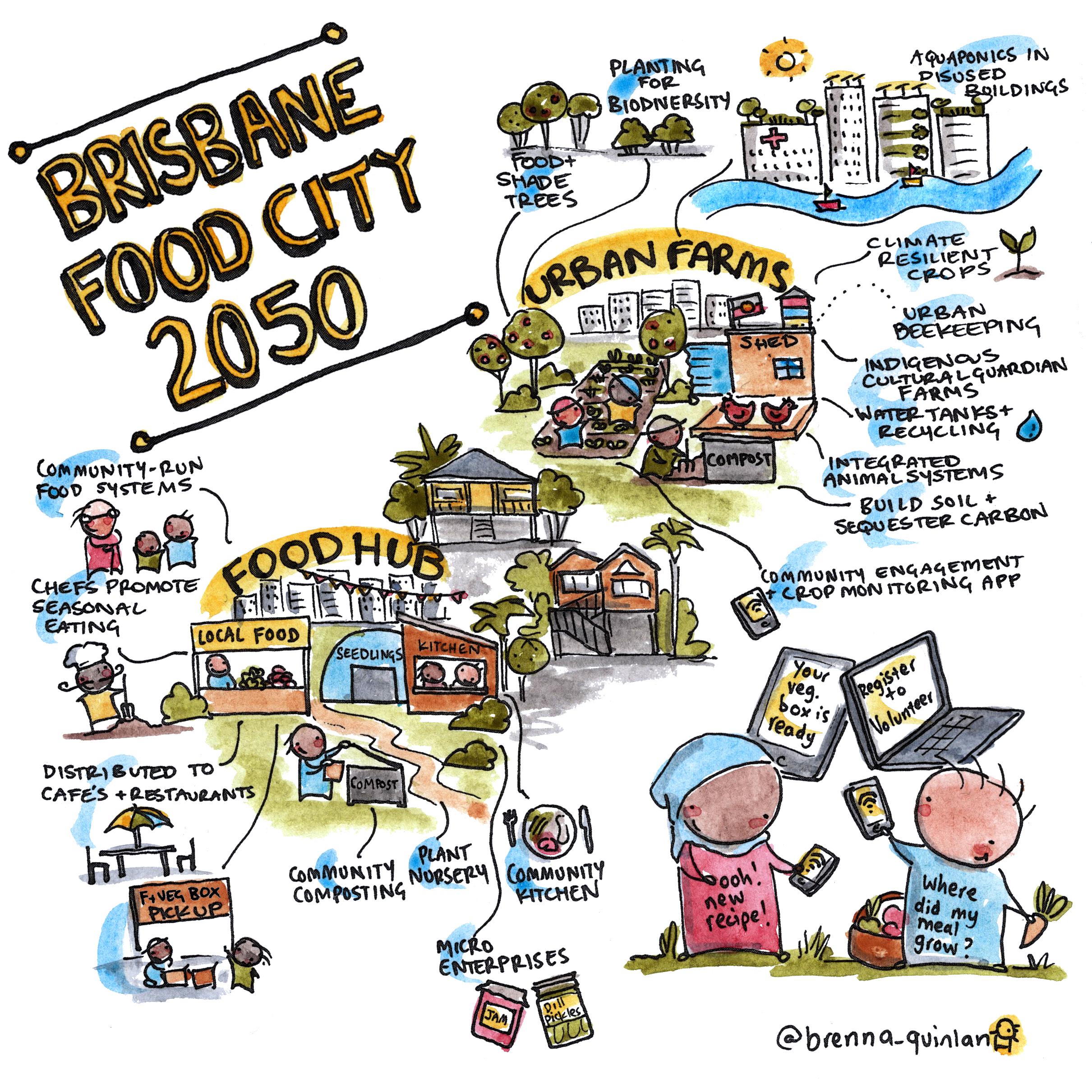 Brisbane Food City